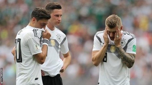 Germany's exit from the 2018 World Cup was their earliest in the tournament in 80 years
