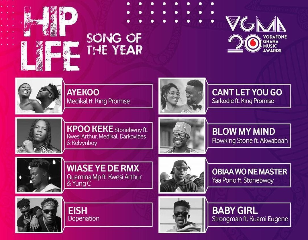 VGMA 2019: A closer look at who wins what