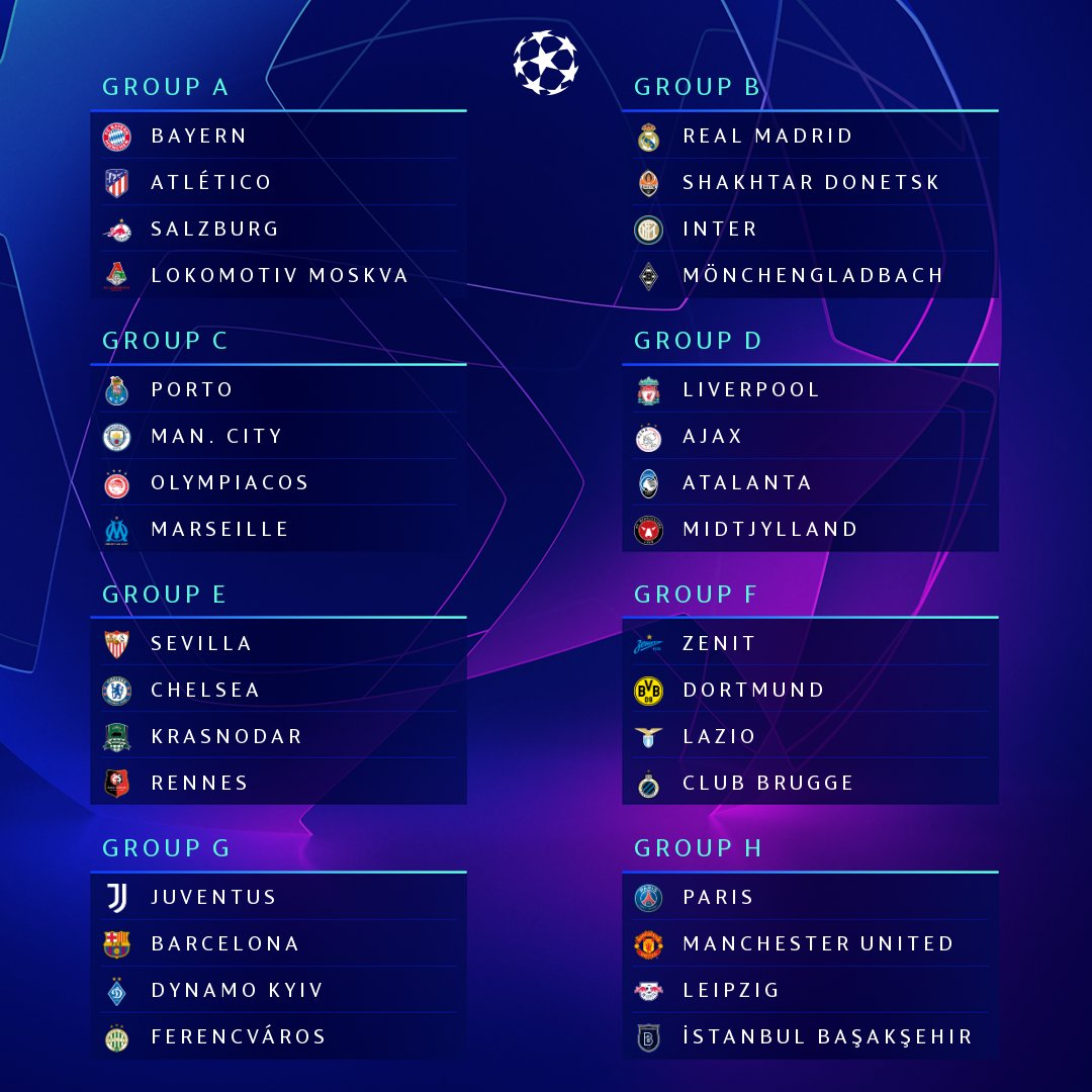 2020/21 Champions League draw: Messi faces Ronaldo as Man